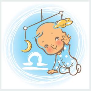 детский гороскоп по дате рождения